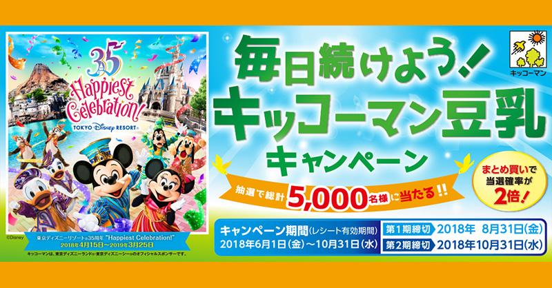 キッコーマン豆乳 ディズニー懸賞キャンペーン2018