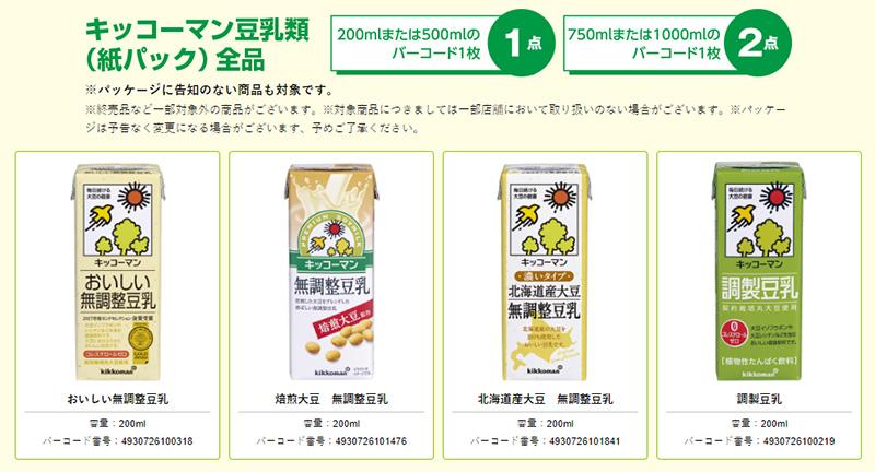 キッコーマン豆乳 ディズニー懸賞キャンペーン2018 対象商品