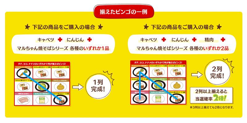 マルちゃん 焼そば ビンゴ懸賞キャンペーン2018夏 ビンゴシートのビンゴ例