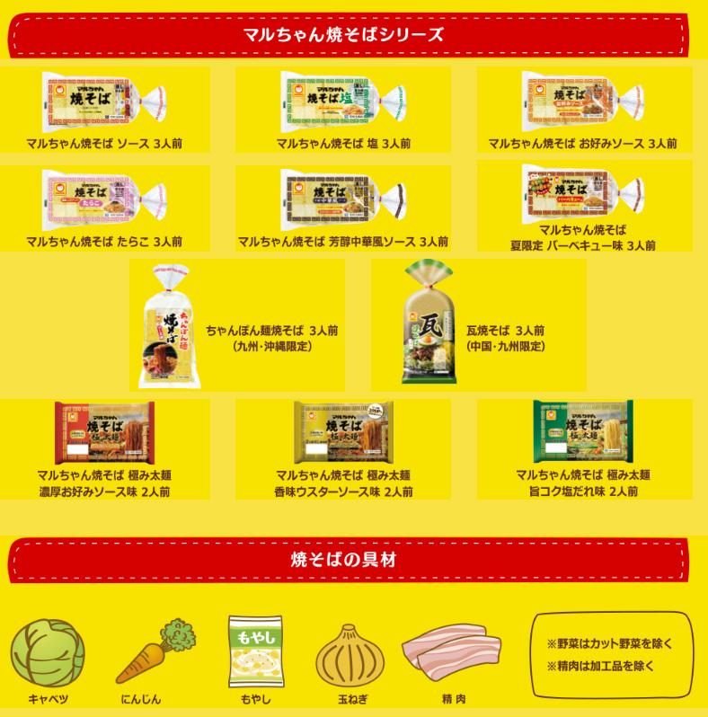 マルちゃん 焼そば ビンゴ懸賞キャンペーン2018夏 対象商品