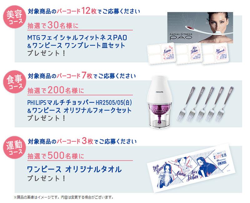 ニッポンハム ワンピース懸賞キャンペーン2018夏 プレゼント懸賞品