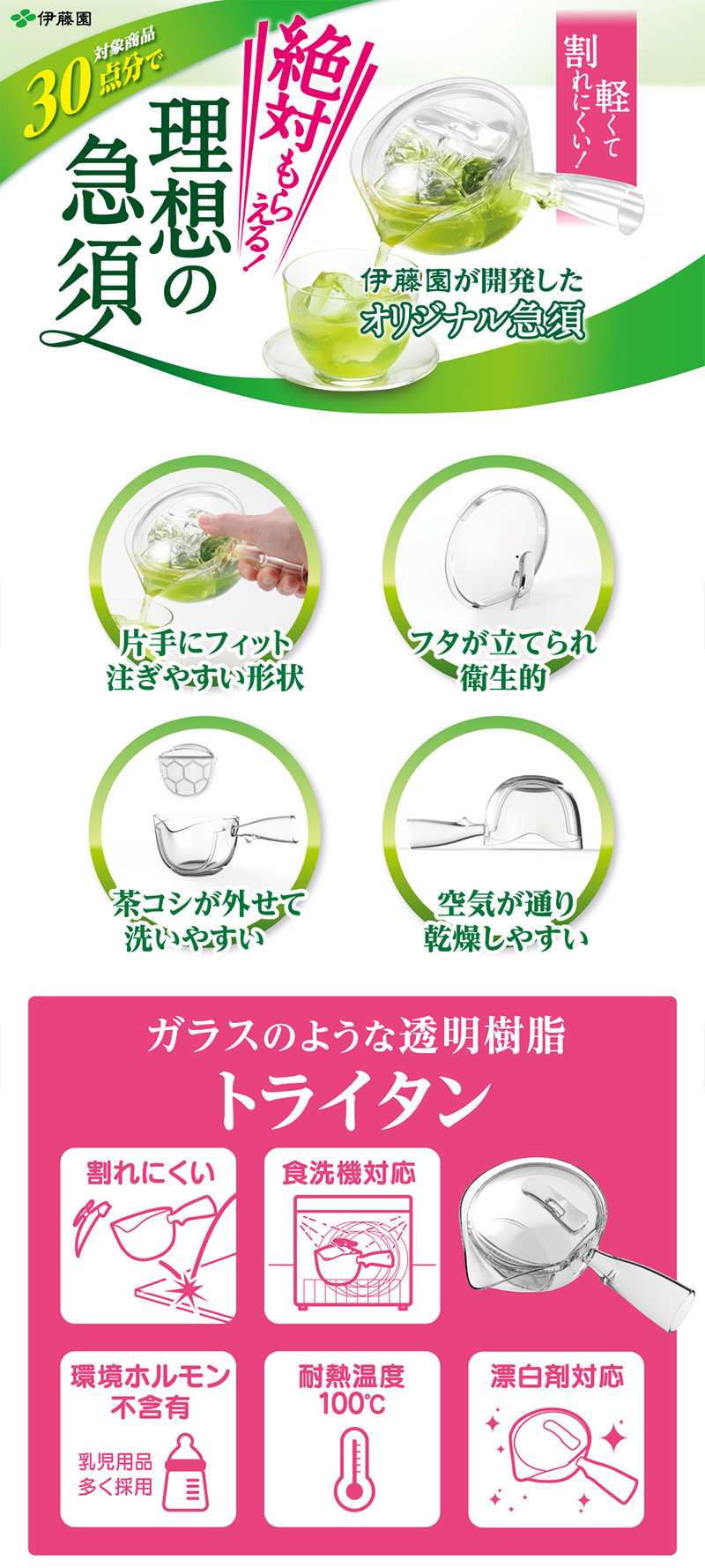 伊藤園 絶対もらえるキャンペーン2018夏 プレゼント懸賞品