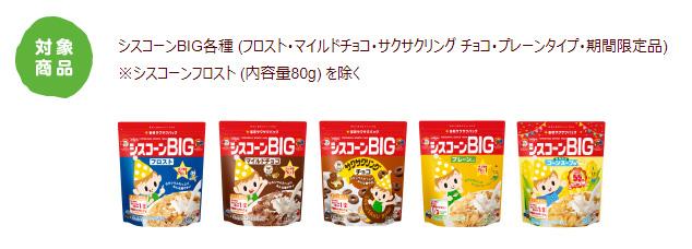 シスコーン 懸賞キャンペーン2018 対象商品