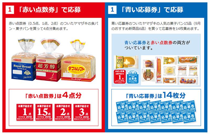 ヤマザキパン 懸賞キャンペーン2018秋 応募方法