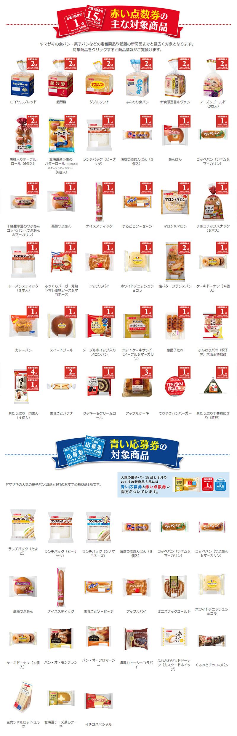 ヤマザキパン 懸賞キャンペーン2018秋 対象商品