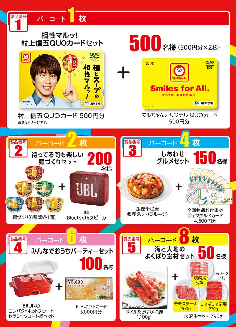 マルちゃん麺づくり 懸賞キャンペーン2018秋 プレゼント懸賞品