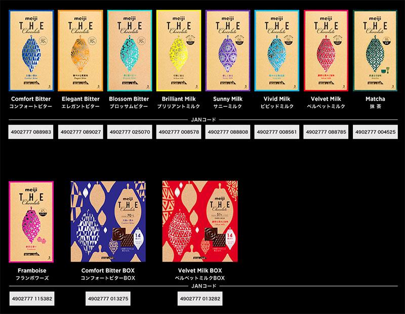 明治 ザ・チョコレート 懸賞キャンペーン2018~19 対象商品