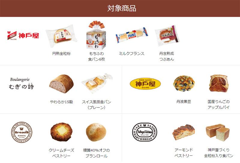 神戸屋 100周年記念懸賞キャンペーン2018 対象商品