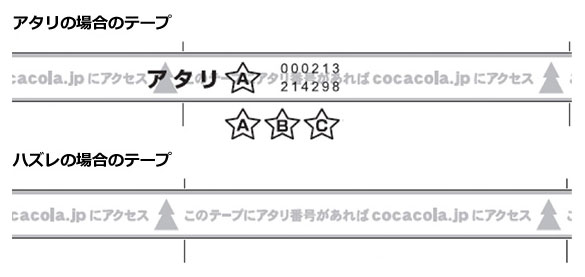 コカ・コーラ リボンボトルキャンペーン2018 リボンボトル アタリ