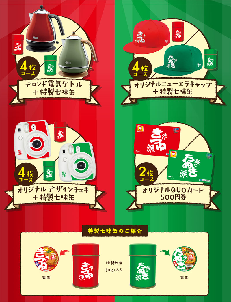 マルちゃん 赤いきつねと緑のたぬき懸賞キャンペーン2018 プレゼント懸賞品