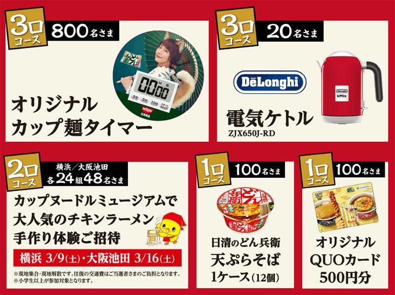 ファミマ 日清 懸賞キャンペーン2018冬 プレゼント懸賞品