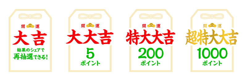 コカコーラ おみくじ懸賞キャンペーン2018~2019 プレゼント懸賞品