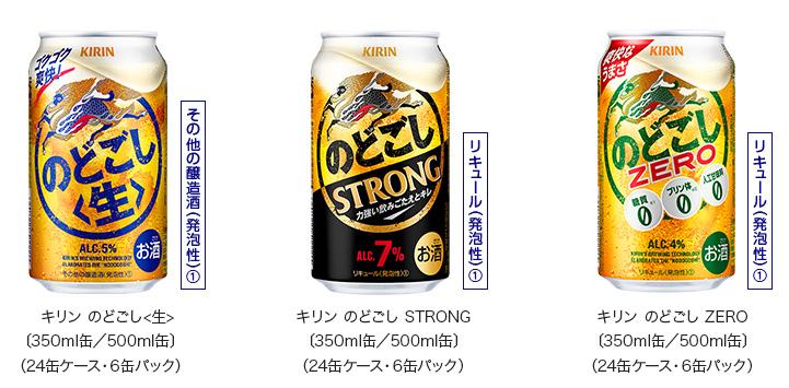 のどごし生 懸賞キャンペーン2019春 対象商品