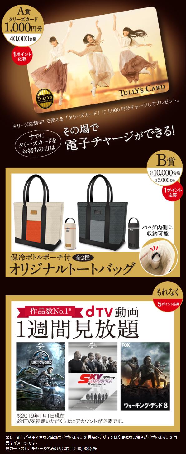 タリーズコーヒー パフューム懸賞キャンペーン2019春 プレゼント懸賞品