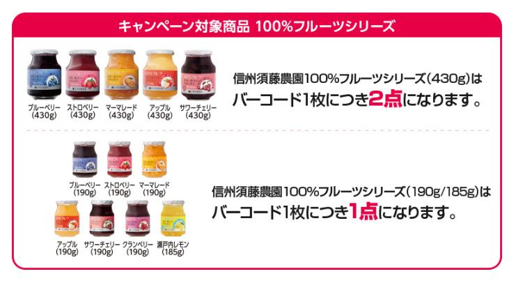 スドージャム 懸賞キャンペーン2019春 対象商品