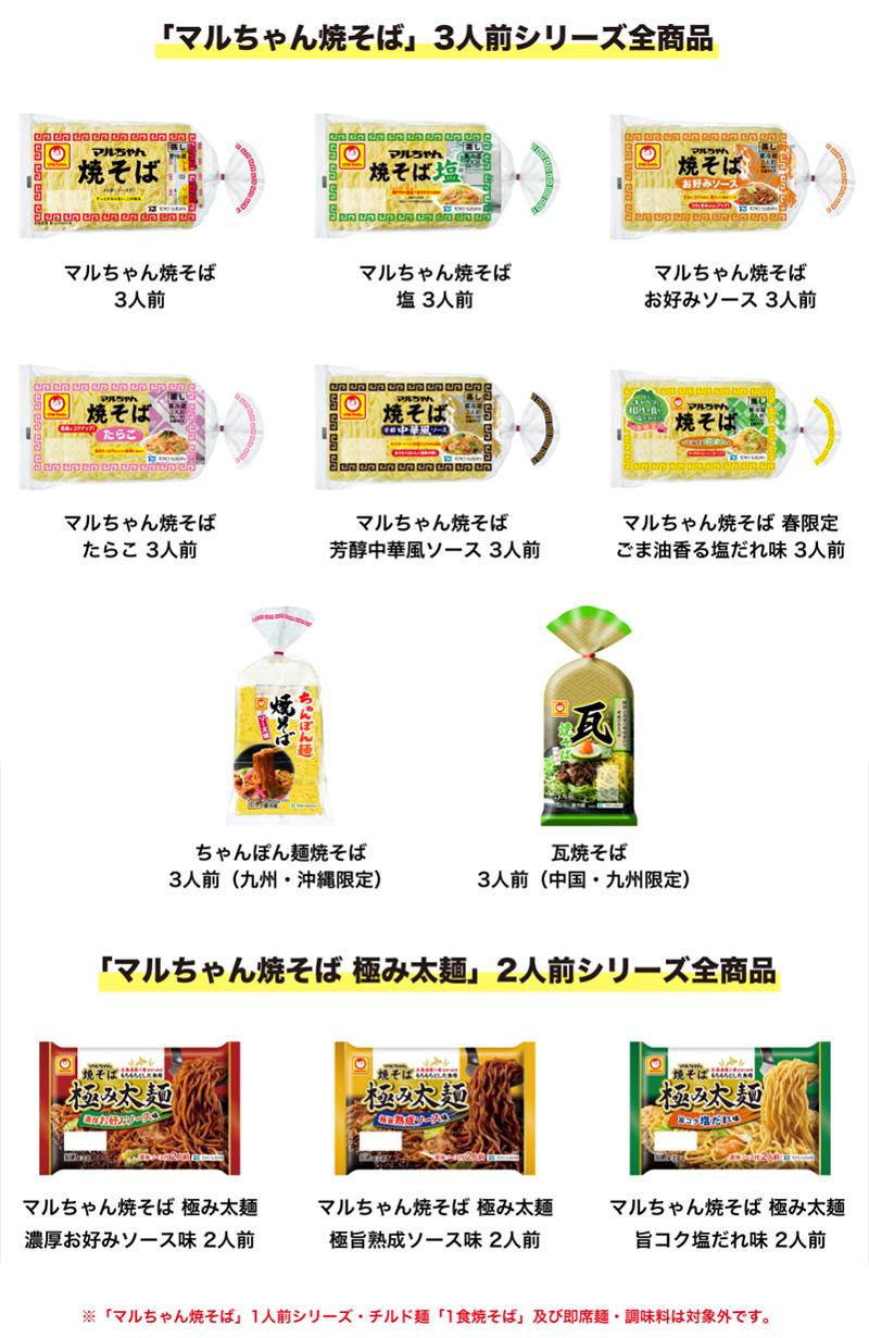 マルちゃん焼そば 懸賞キャンペーン2019春 対象商品