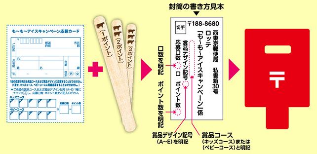 北海道バニラバー 懸賞キャンペーン2019 応募方法
