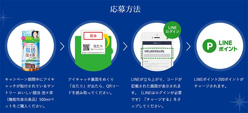おいしい腸活 流々茶 LINEポイント懸賞キャンペーン2019夏 応募方法