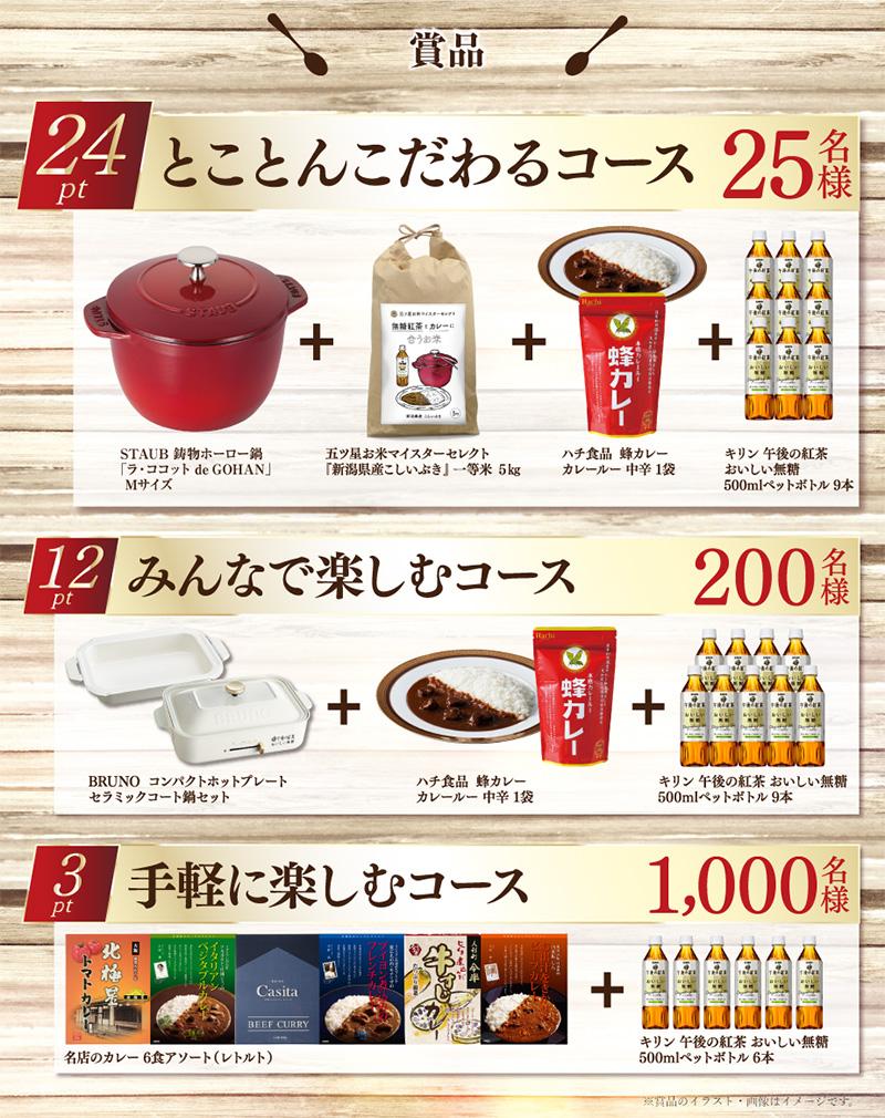 午後ティー 午後の紅茶 おいしい無糖 カレー懸賞キャンペーン2019夏 プレゼント懸賞品