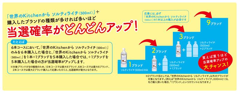 キリン ソフトドリンク 懸賞キャンペーン2019夏 応募方法