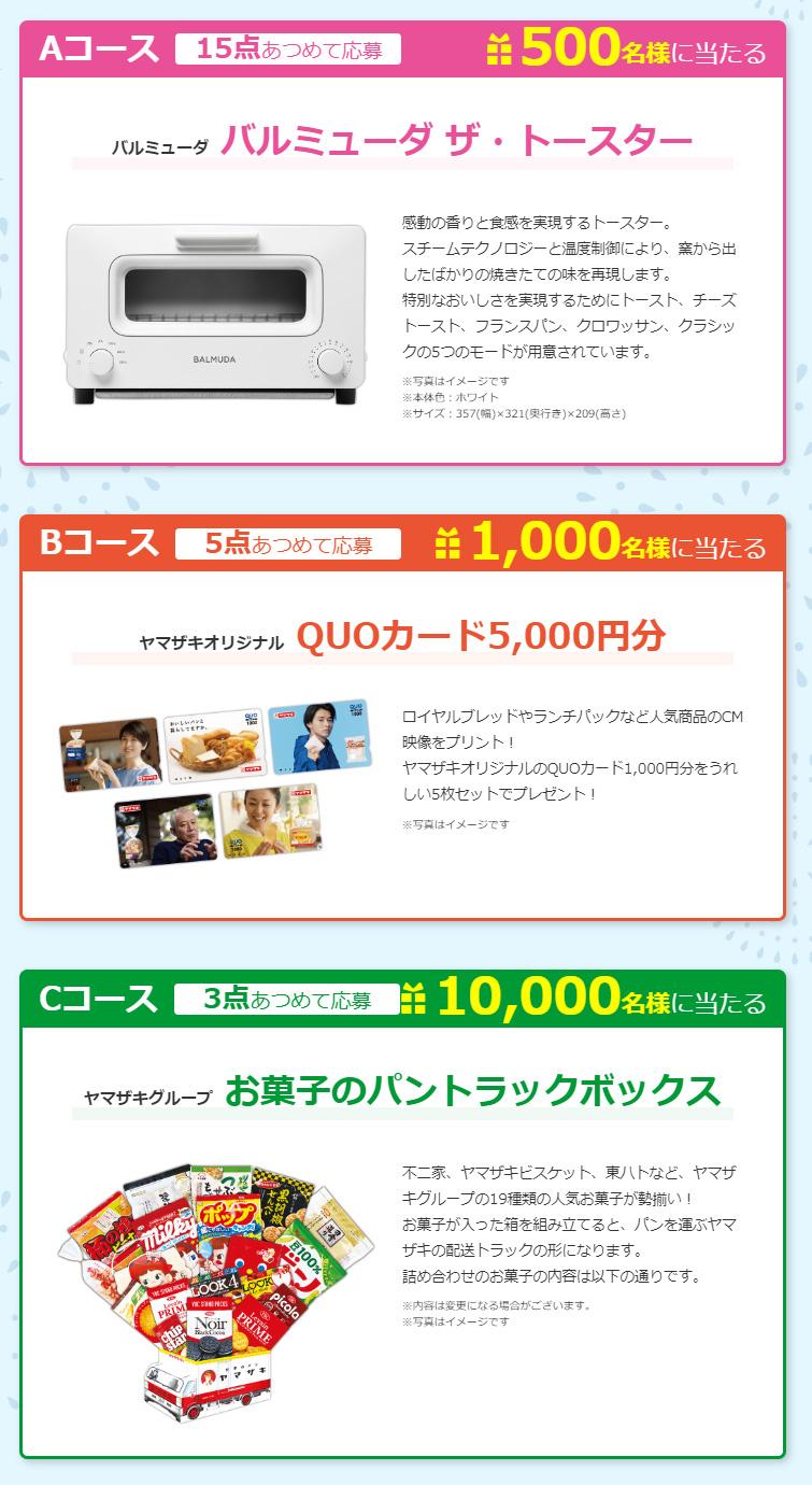 ヤマザキパン 懸賞キャンペーン2019夏 プレゼント懸賞品