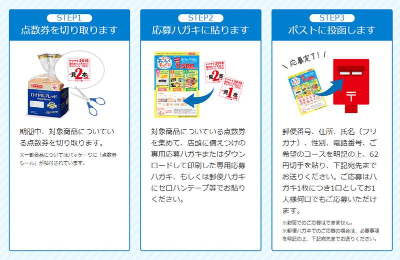 ヤマザキパン 懸賞キャンペーン2019夏 応募方法