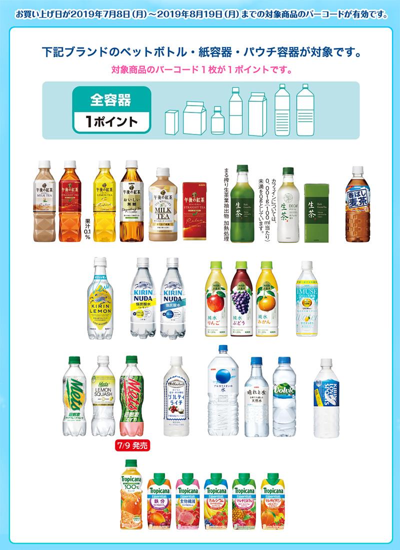 キリン ディズニー懸賞キャンペーン2019夏 対象商品