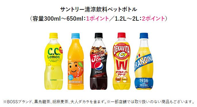 サントリー ドラえもん懸賞キャンペーン2019夏 対象商品