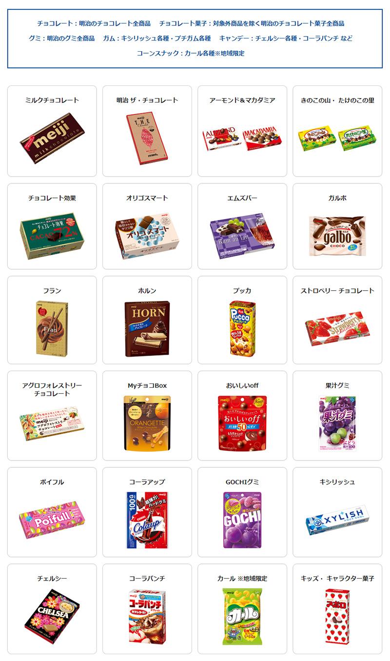 明治 meiji 東京2020オリンピック懸賞キャンペーン2019夏 対象商品