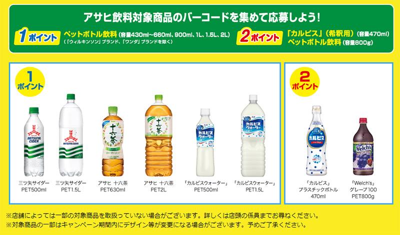 アサヒ飲料 トミカ プラレール 懸賞キャンペーン2019夏 対象商品