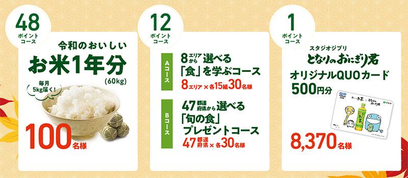 お~いお茶 懸賞キャンペーン2019夏 プレゼント懸賞品