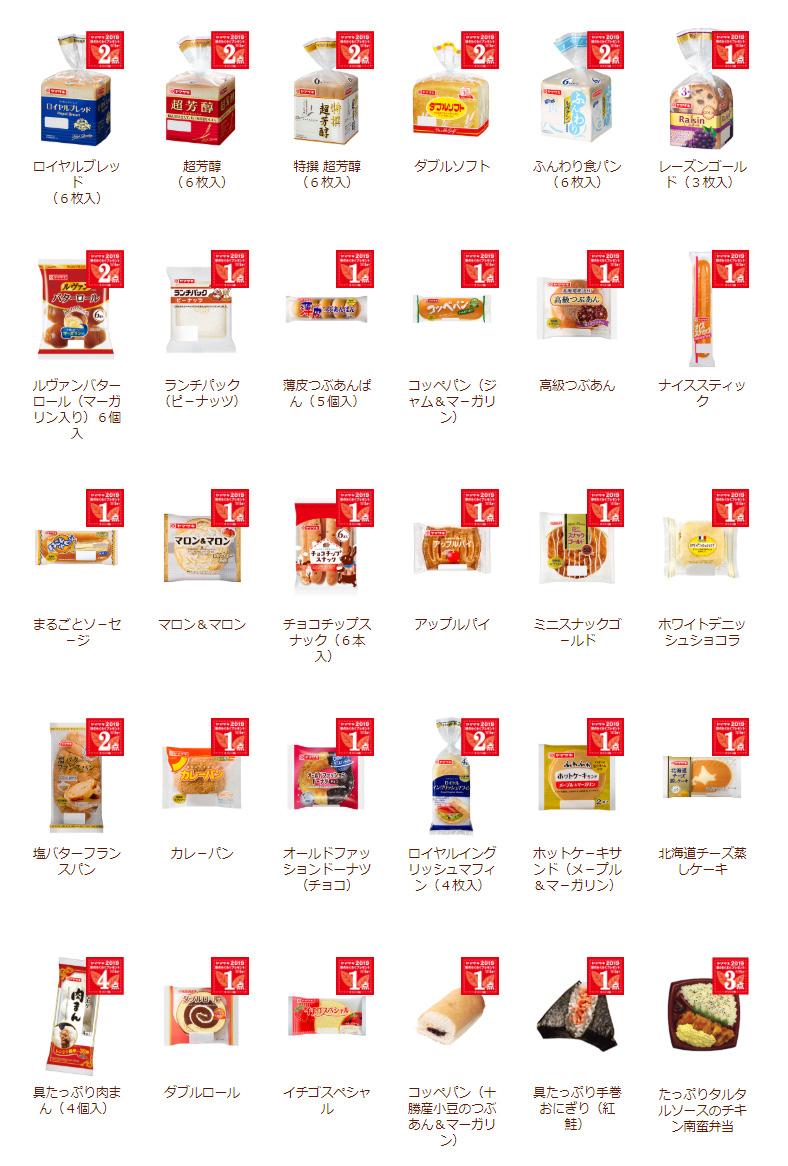 ヤマザキパン 懸賞キャンペーン2019秋 対象商品