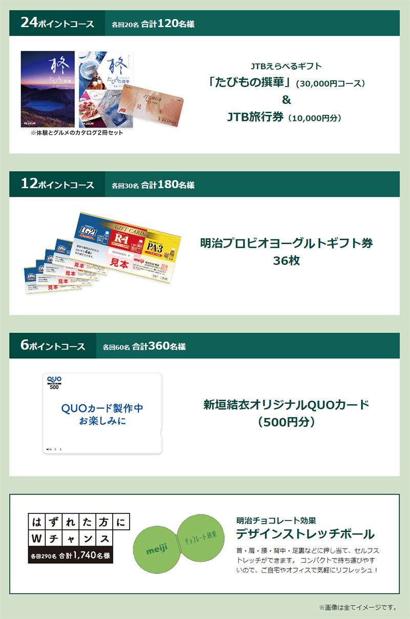 明治 チョコレート効果 懸賞キャンペーン2019~2020 プレゼント懸賞品