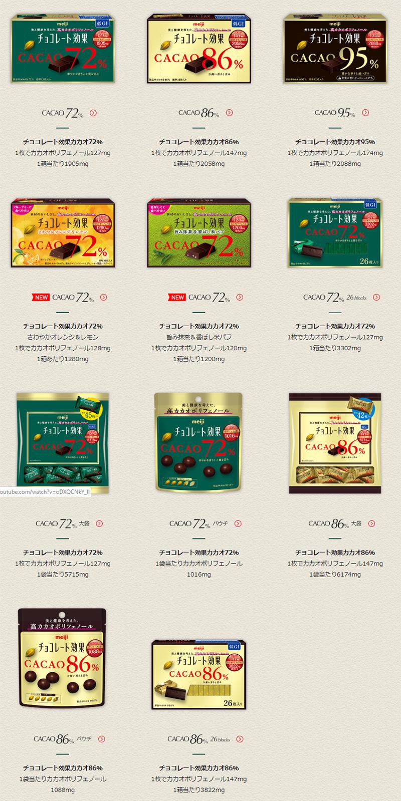 明治 チョコレート効果 懸賞キャンペーン2019~2020 対象商品