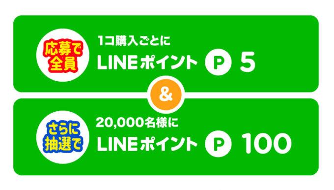 マルちゃん麺づくり QTTAクッタLINE懸賞キャンペーン2019~2020