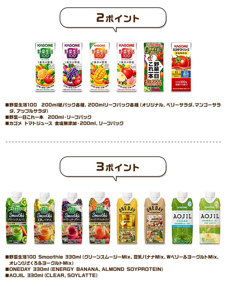 カゴメ野菜飲料 名探偵コナン 懸賞キャンペーン2019 対象商品