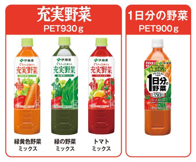 充実野菜 絶対もらえるキャンペーン2019冬 対象商品