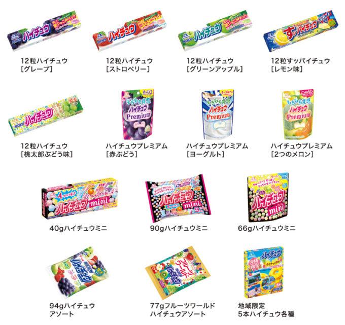 ハイチュウ 関ジャニ∞懸賞キャンペーン2019~2020 対象商品