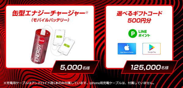コカ・コーラ エナジー 自販機限定 懸賞キャンペーン2019 プレゼント懸賞品