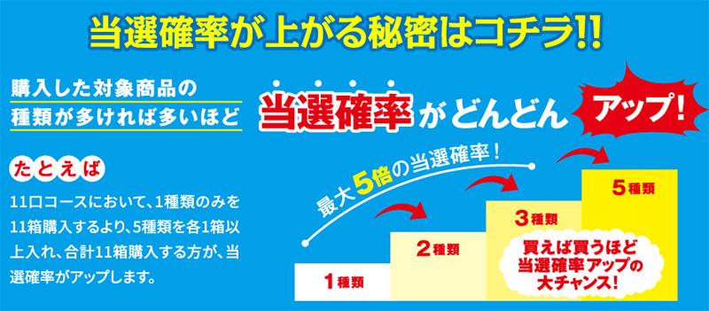 ポッキー シェアハピ懸賞キャンペーン2019~2020 当選確率アップ方法