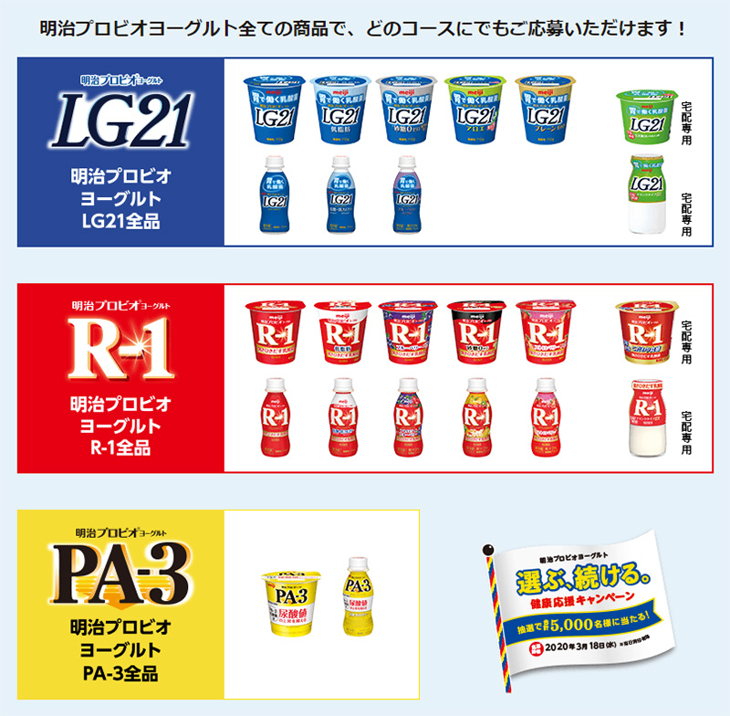 R1 LG21 PA3 明治プロビオヨーグルト懸賞キャンペーン2019~2020 対象商品