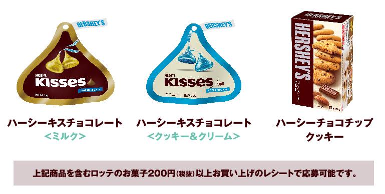 ハーシー niko and 懸賞キャンペーン2020 対象商品