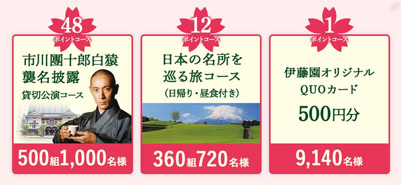 伊藤園 おーいお茶 懸賞キャンペーン2020春 プレゼント懸賞品