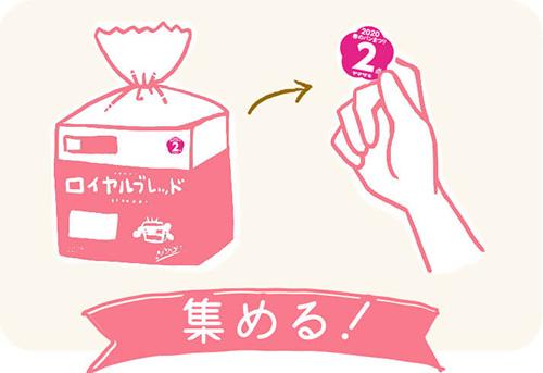 ヤマザキ春のパンまつり2020 懸賞キャンペーン 対象商品を購入画像