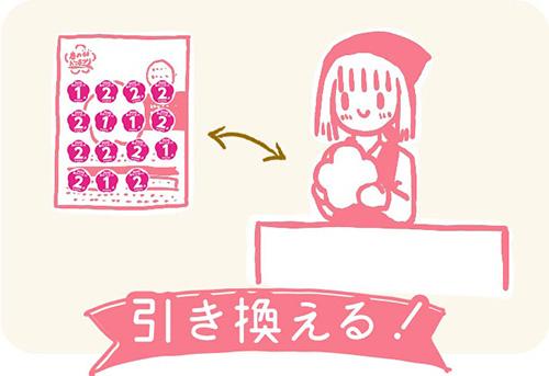 ヤマザキ春のパンまつり2020 懸賞キャンペーン お店で交換