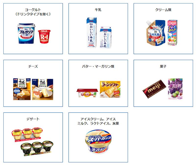 明治 東京2020オリンピックチケット懸賞キャンペーン 対象商品