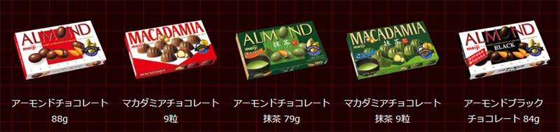 明治アーモンドチョコ ガンダム懸賞キャンペーン2020 対象商品