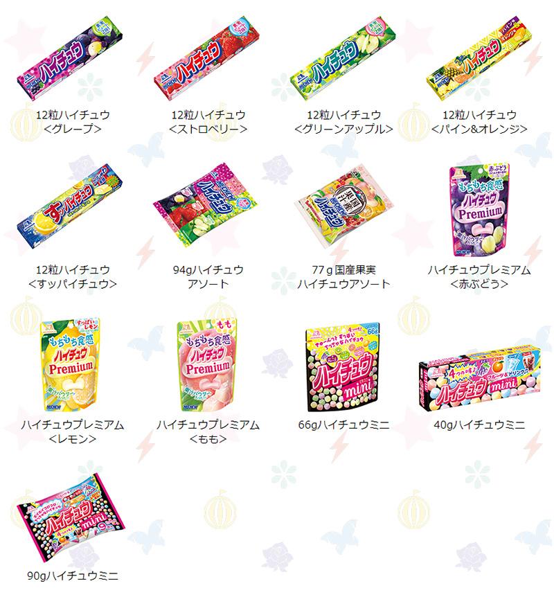 森永ハイチュウ バンドリ懸賞キャンペーン2020春 対象商品