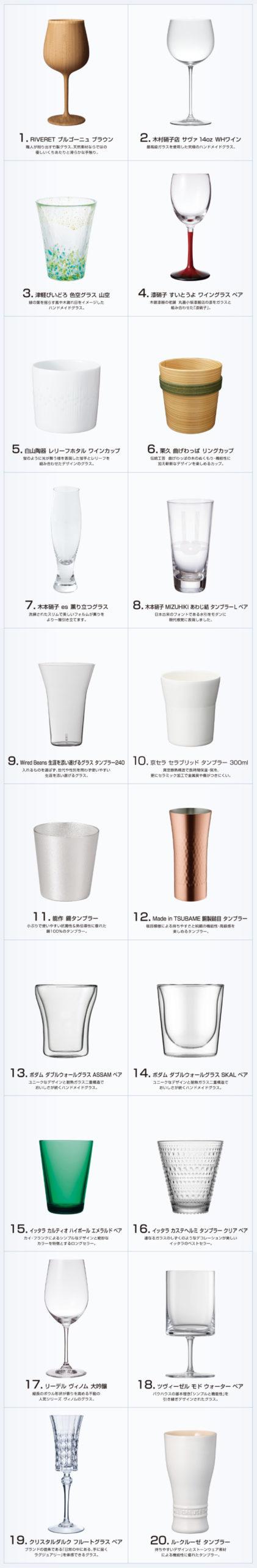 キリン生茶 感動グラス懸賞キャンペーン2020春 プレゼント懸賞品