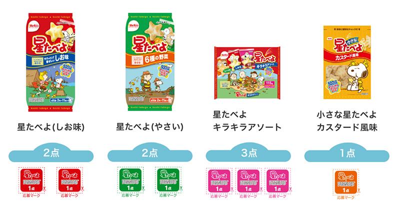 星たべよ スヌーピー懸賞キャンペーン2020春 対象商品